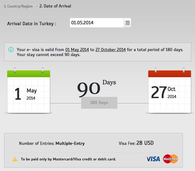 التأشيرة الإلكترونية التركية! Turkey Visa