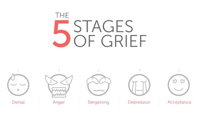 وجع الفقدان – مراحل الحزن الخمسة